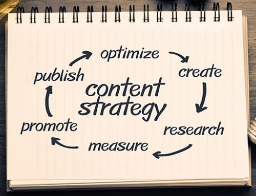 Follow These Content Strategies for B2B Brands